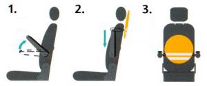 rugreflector scootmobiel